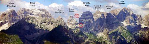 Brenta Group from SE