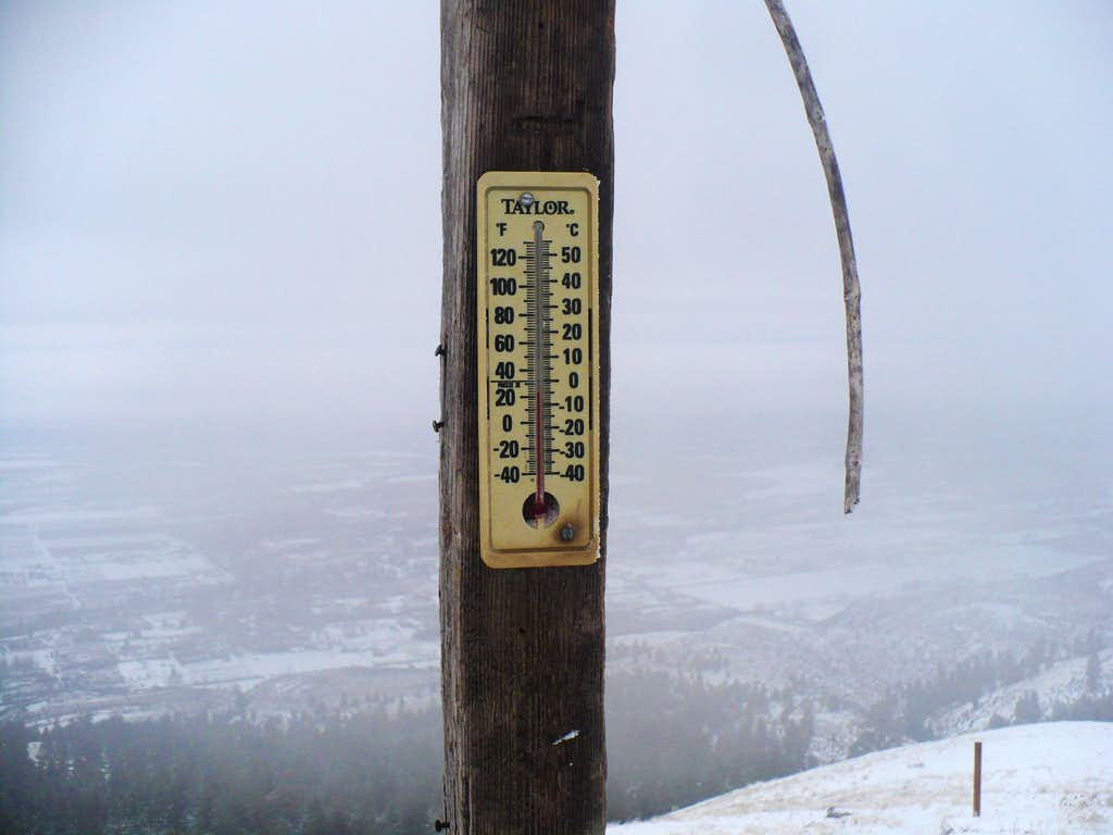 Thermometer at the Top