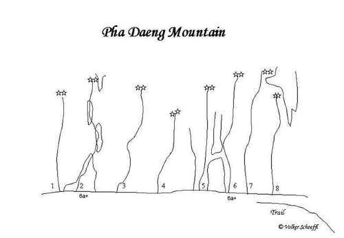 Pha Daeng Mountain - routes