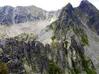TP NE ridge integral