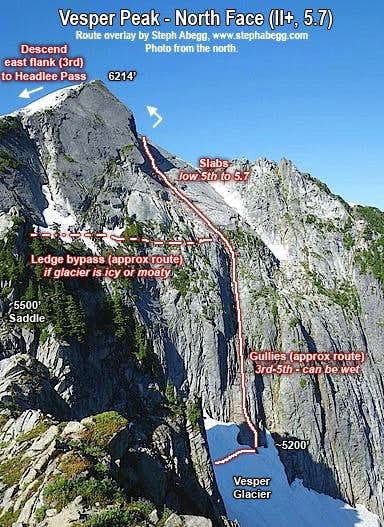 Vesper Peak North Face Photo Overlay
