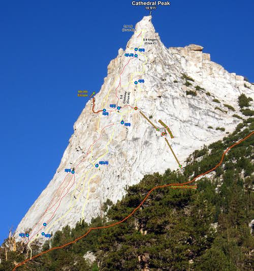 SE Buttress Route Variations (Photo Topo)