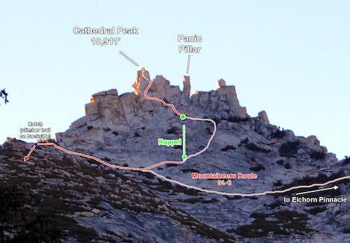 Cathedral Peak Summits (Photo Topo)