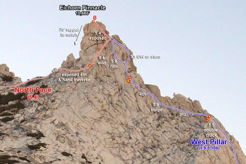 Eichorn Pinnacle Routes (Photo Topo)