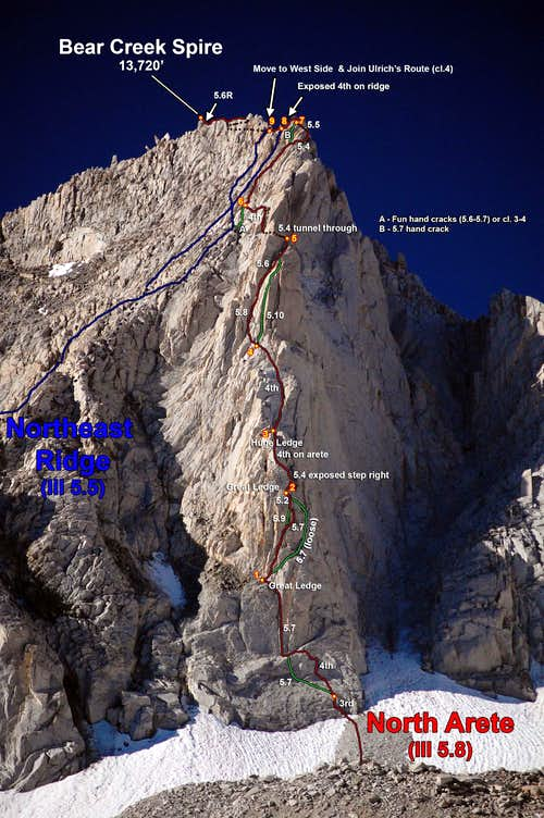 Bear Creek Spire N & NE Ridge Head On, Nearly Level with Route Base (Photo Topo)