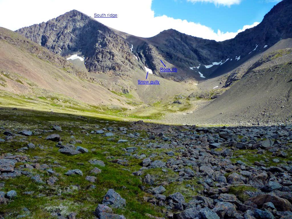 South Ridge Routes
