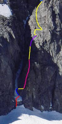 Approximate Starlight Buttress Route