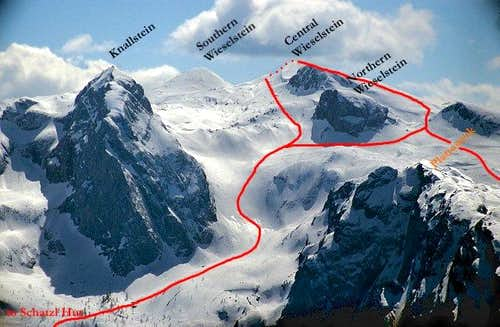 Skiing routes from...