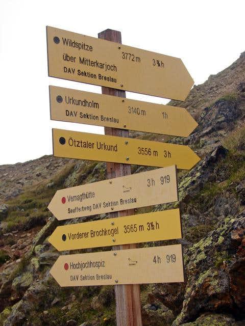 Signals in Breslauer Hutte