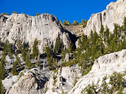 Summit Cliffs on Mummy Mountain