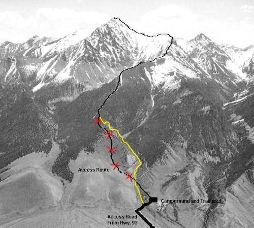 Correct Approach to Mt Borah
