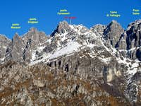 Central summits of Resegone