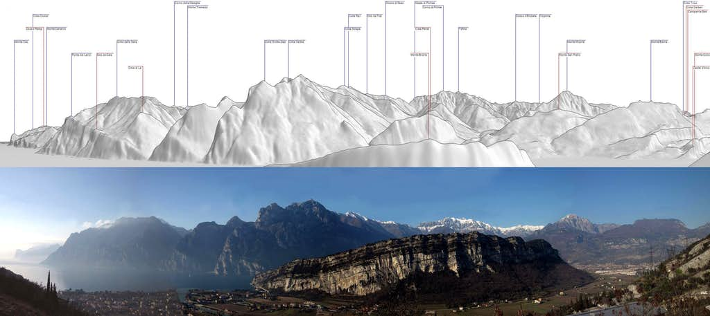 Ledro Alps named