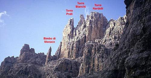 Torri Prati, Bianchi e...