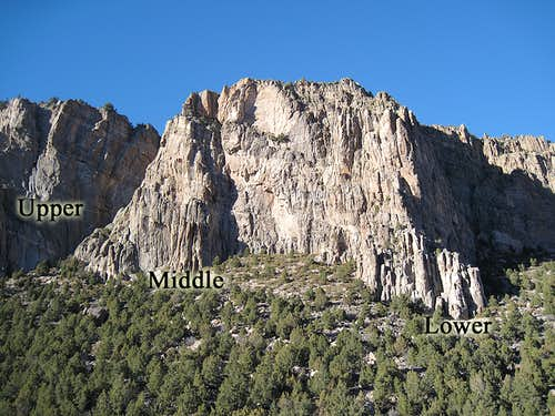 Mother s Buttress Overview