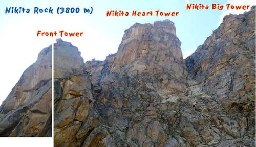 Nikita Rock
