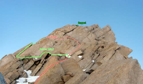 The Crux Headwall