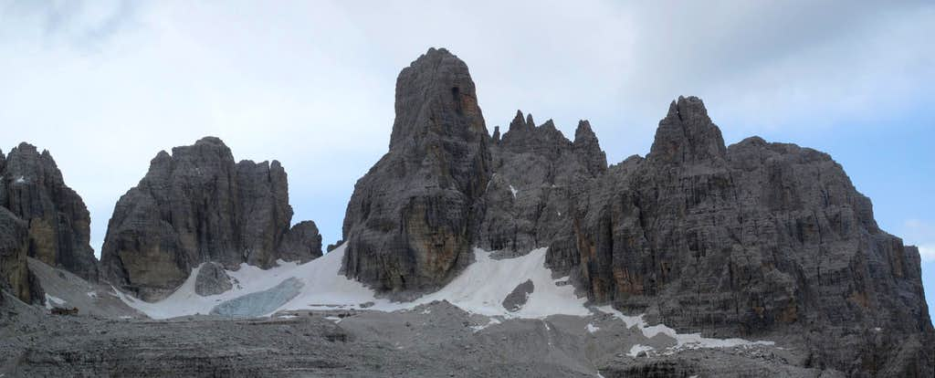 Panorama from SOSAT track