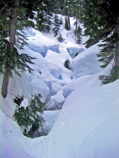 Deep Snowy Creek