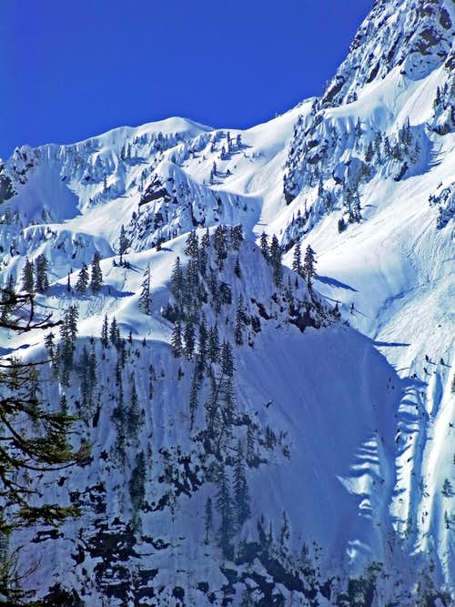 The Southern Edge of Mount Index