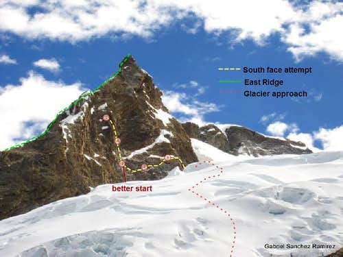 Diagram of Southface and East Ridge