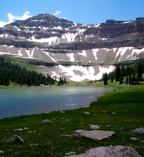 Allsop Lake