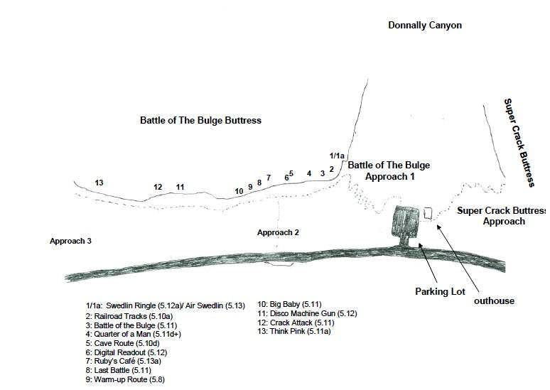 Battle of the Bulge Buttress