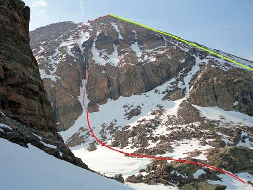 The Martha Couloir Route