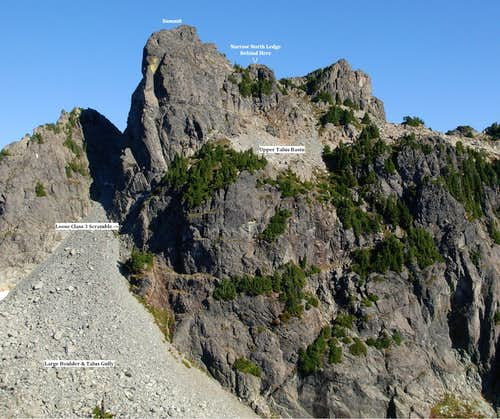Gunn Peak - Upper Route