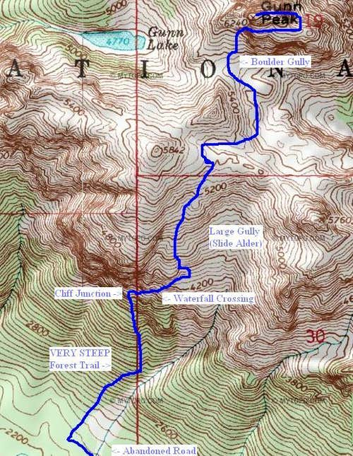 Gunn Peak - Sample Route Topo