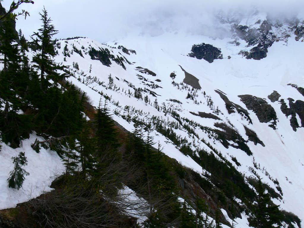 Mixup Peak in June
