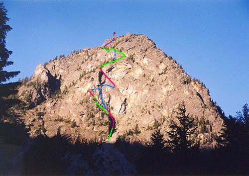 The Improbable Traverse 
