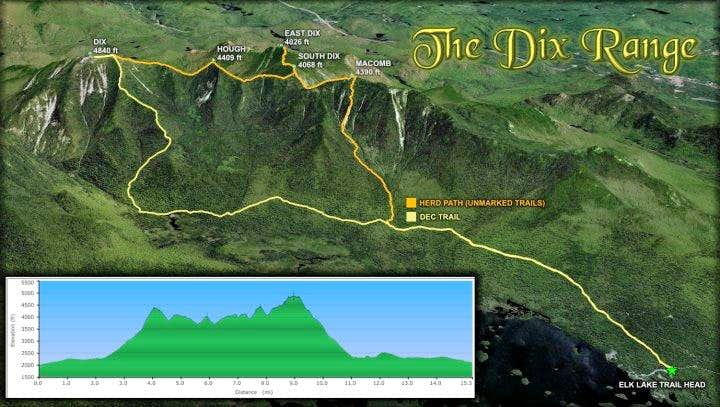 Team Wakely Traverses The Dix Range