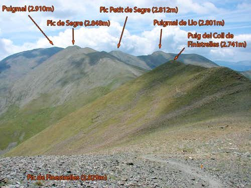 Massif of Puigmal