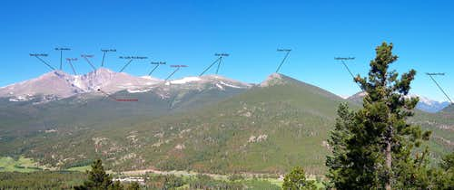 Long's Peak Massif
