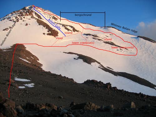Bolam glacier and gully route options