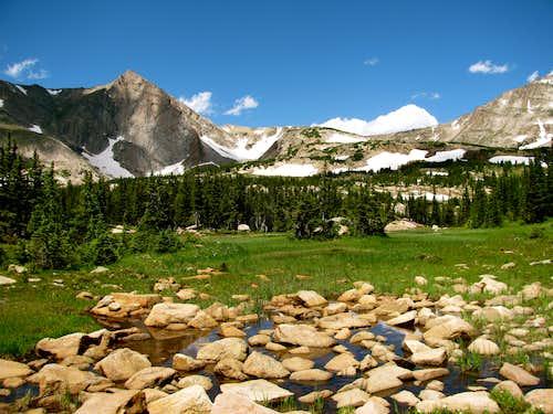 RMNP Colorado USA
