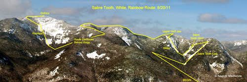 Sabre Tooth West/East, White and Rainbow Slide Route