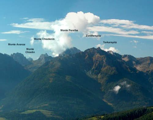 Overview of the Peralba -...