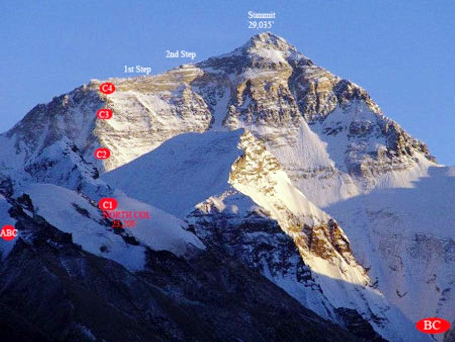 Route Overview Of The North Ridge Of Mount Everest