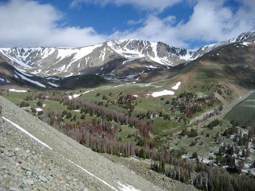 Meadow Creek Basin
