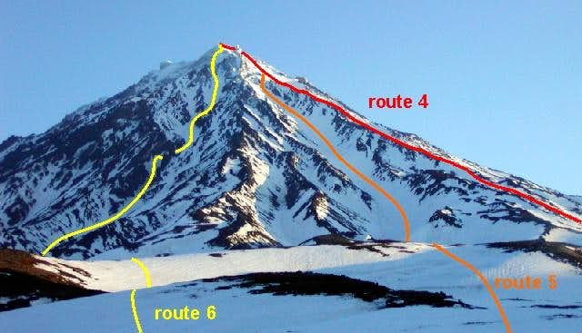 Three possible routes to the...