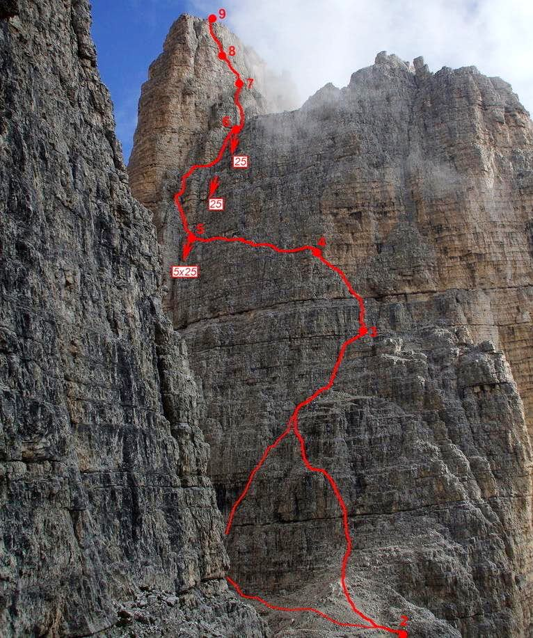 Cima Piccola SW Face - Normal Route (Innerkofler Route)