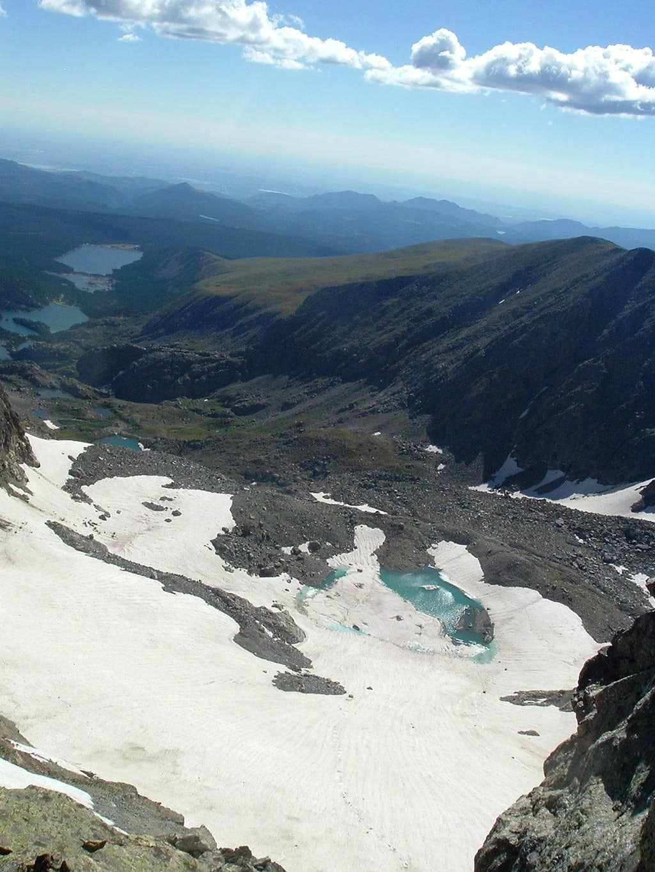 Arapaho Glacier & Boulder Watershed