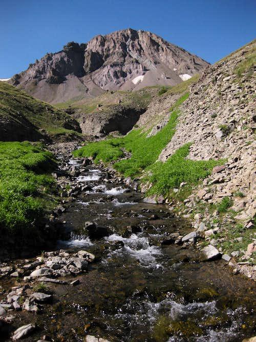 Absaroka Backcountry