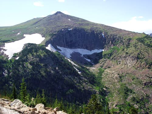 East Face of Sundance Mountain from Trail Ridge Road