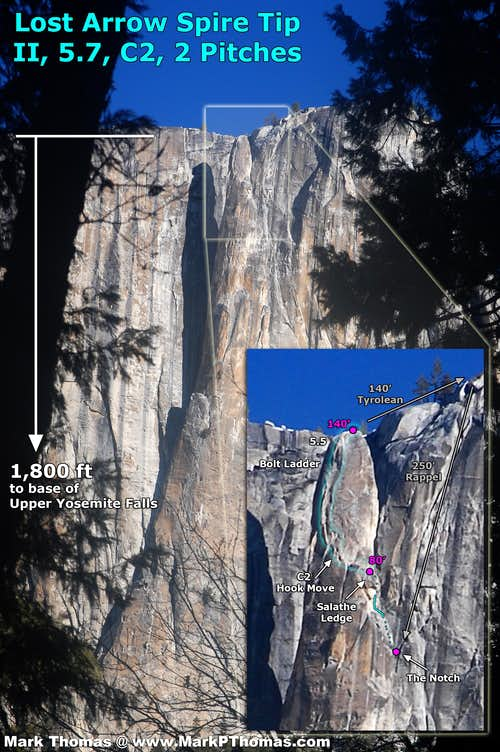 Lost Arrow Spire Tip Route Annotation