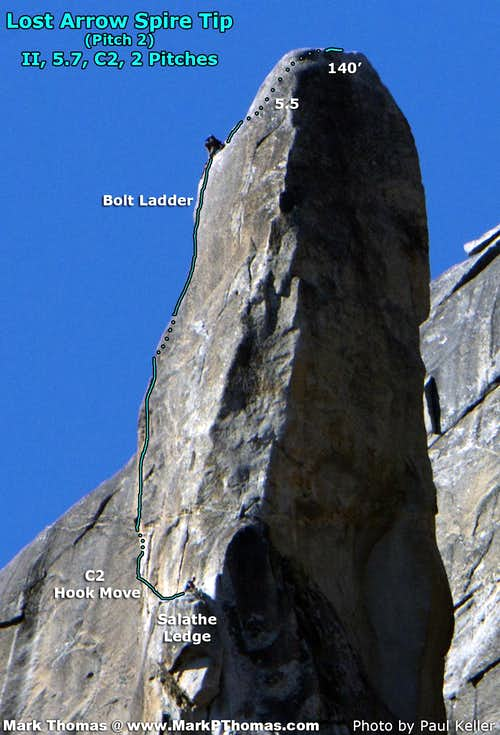 Lost Arrow Spire Tip Route Annotation P2