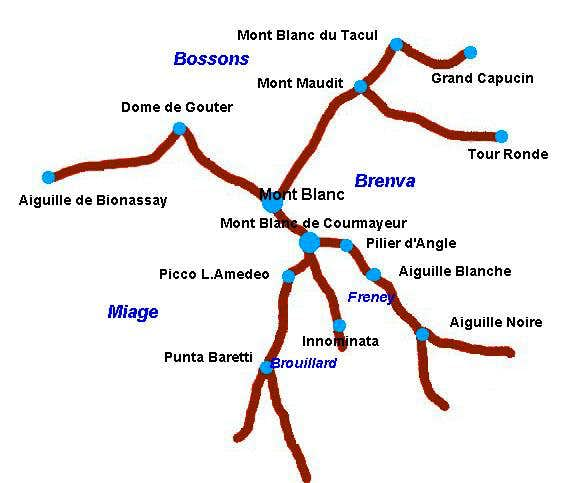 schematical map of Central...