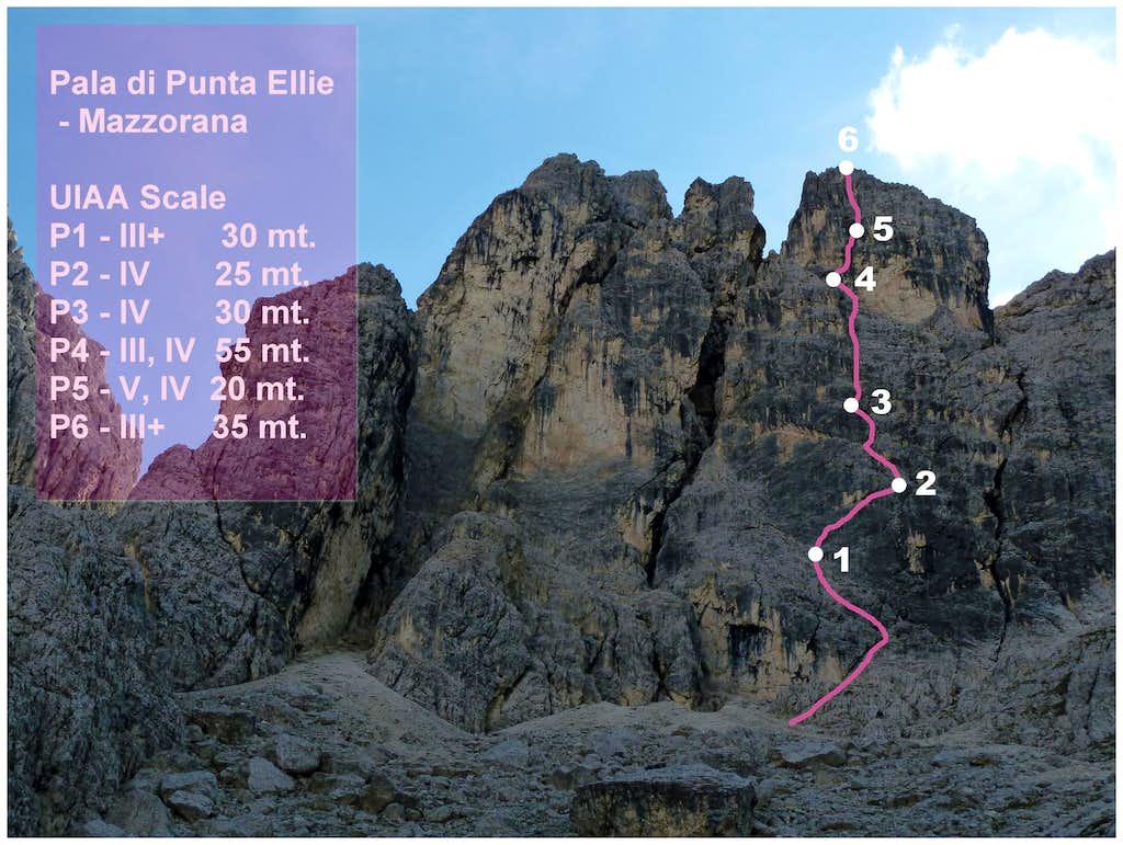 Pala di Punta Ellie Mazzorana Route